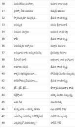 sanchika kavita results_Page_5