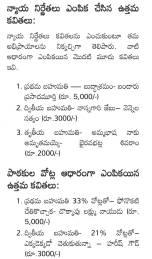 sanchika kavita results_Page_7