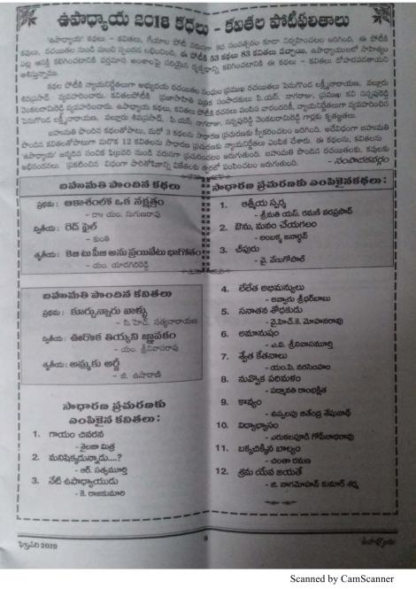 upadhyaya results